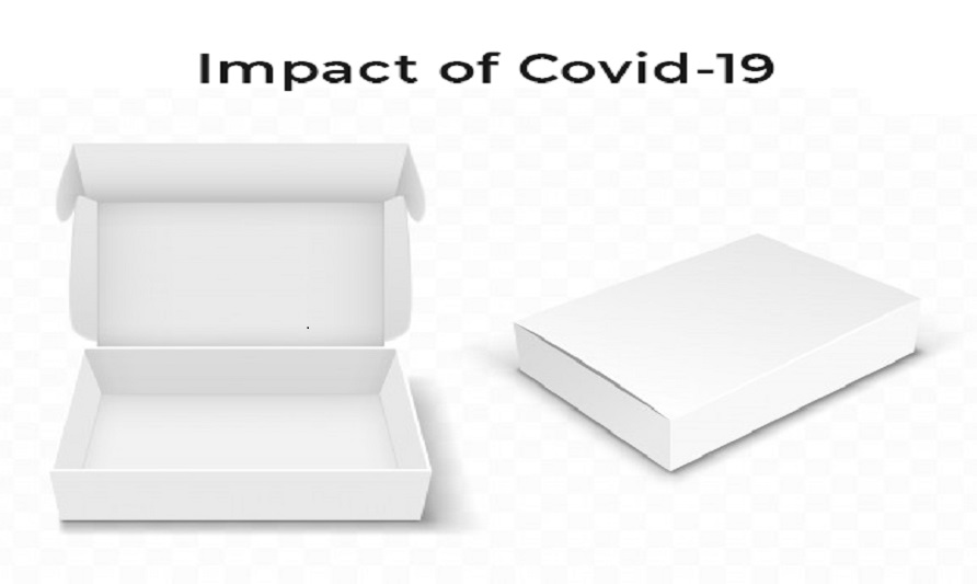 Impact of Covid-19 on the Packaging Sector